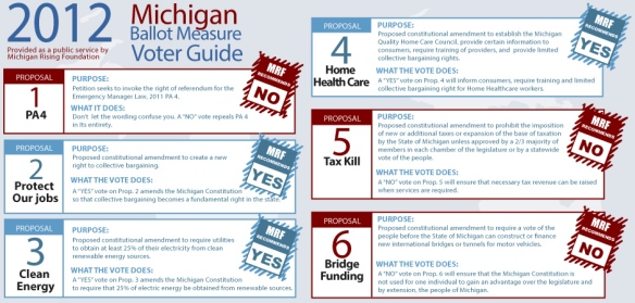 Michigan Ballot Initiatives